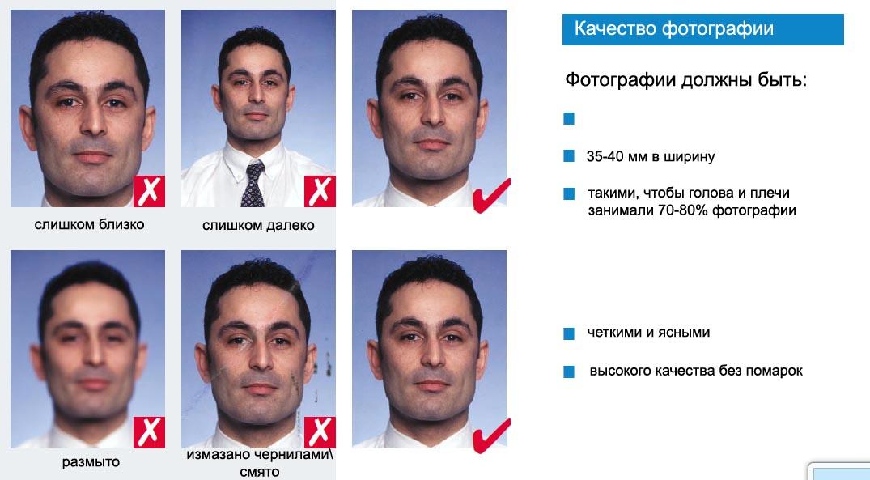 требование к фотографии на визу шенгенскую