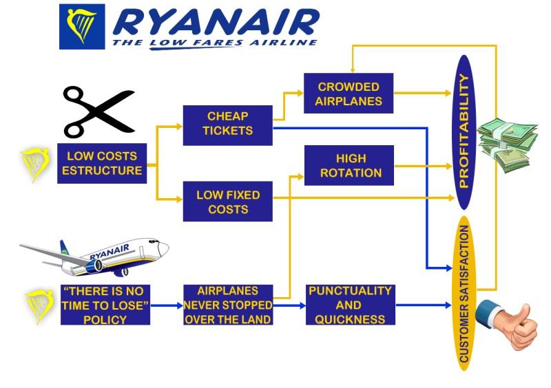 Дешевые авиабилеты онлайн на OZONtravel