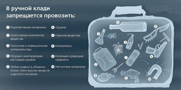 Запрещено к перевозке в ручной клади.